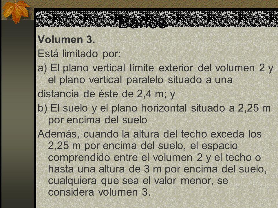Baños Volumen 3. Está limitado por: a) El plano vertical límite exterior del volumen 2 y el plano vertical paralelo situado a una distancia de éste de