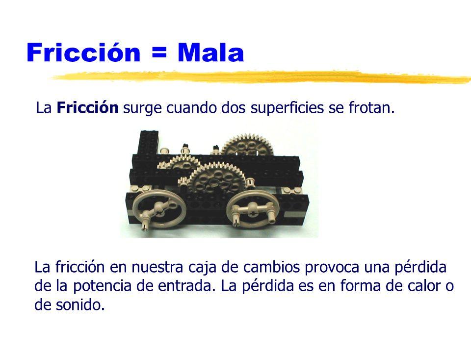Fricción = Mala La Fricción surge cuando dos superficies se frotan. La fricción en nuestra caja de cambios provoca una pérdida de la potencia de entra