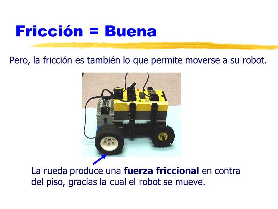 Fricción = Buena Pero, la fricción es también lo que permite moverse a su robot. La rueda produce una fuerza friccional en contra del piso, gracias la