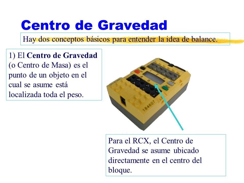 Centro de Gravedad Hay dos conceptos básicos para entender la idea de balance. 1) El Centro de Gravedad (o Centro de Masa) es el punto de un objeto en