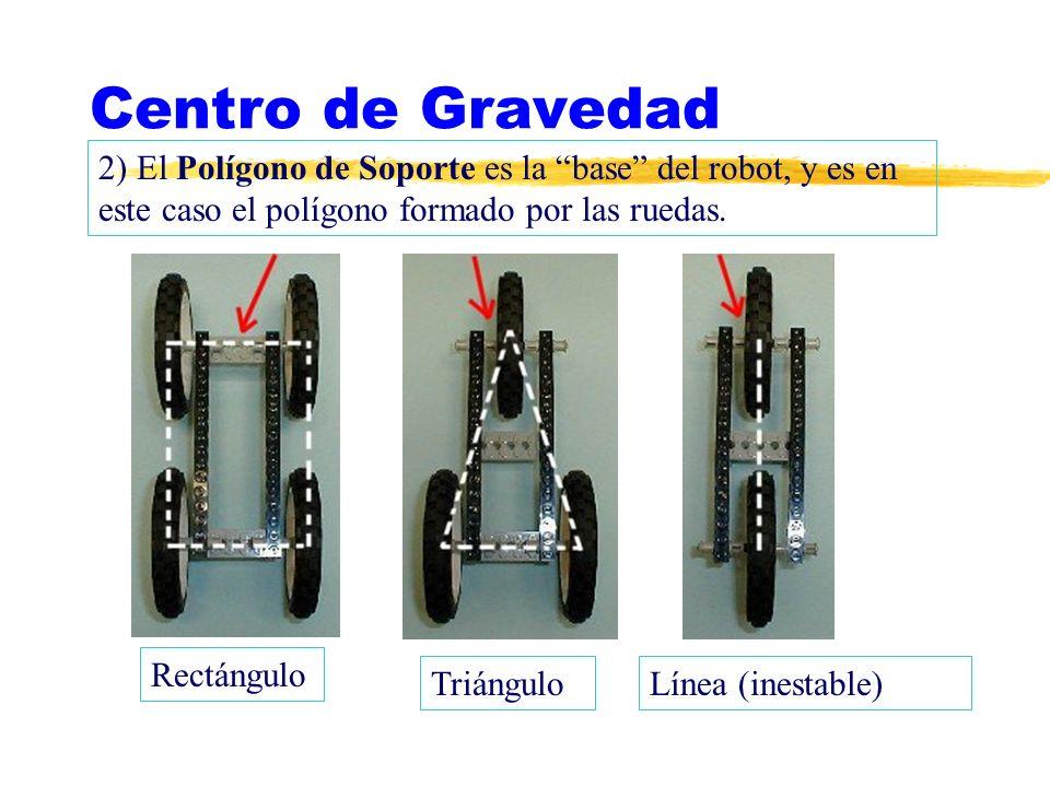 Centro de Gravedad 2) El Polígono de Soporte es la base del robot, y es en este caso el polígono formado por las ruedas. Rectángulo TriánguloLínea (in