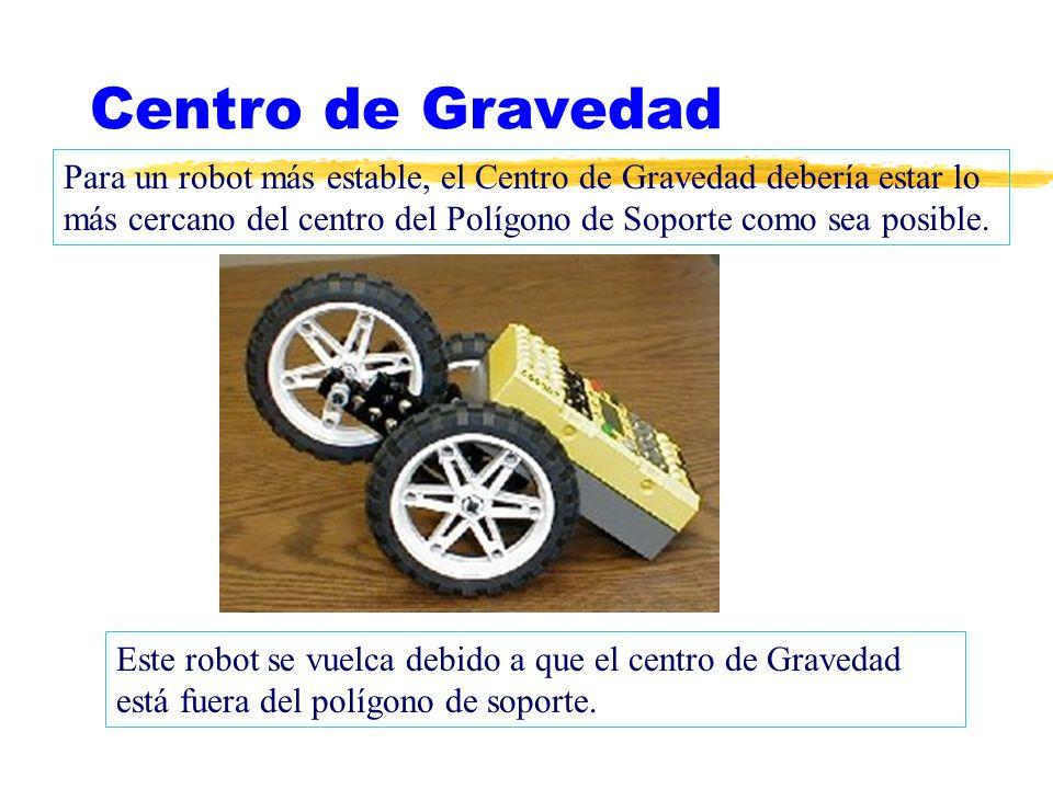 Centro de Gravedad Para un robot más estable, el Centro de Gravedad debería estar lo más cercano del centro del Polígono de Soporte como sea posible.