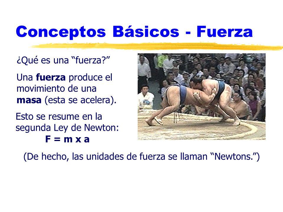 Conceptos Básicos - Fuerza ¿Qué es una fuerza? Una fuerza produce el movimiento de una masa (esta se acelera). Esto se resume en la segunda Ley de New