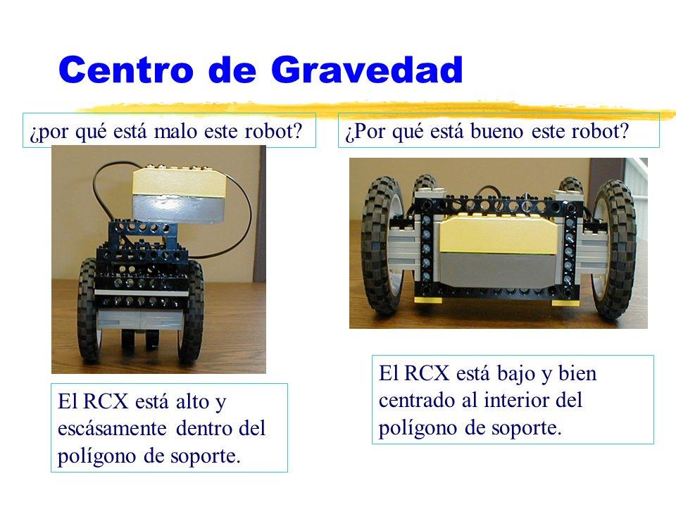 Centro de Gravedad ¿por qué está malo este robot?¿Por qué está bueno este robot? El RCX está alto y escásamente dentro del polígono de soporte. El RCX
