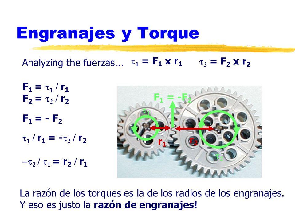 Engranajes y Torque F 1 = -F 2 r2r2 r1r1 Analyzing the fuerzas... 1 = F 1 x r 1 2 = F 2 x r 2 F 1 = 1 / r 1 F 2 = 2 / r 2 F 1 = - F 2 1 / r 1 = - 2 /