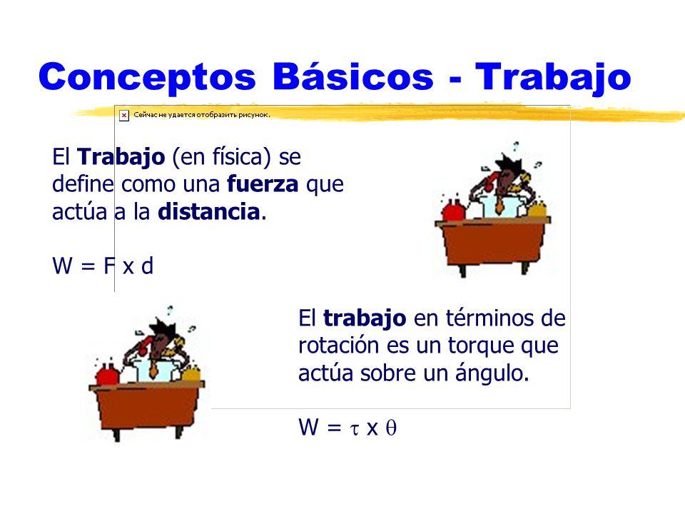 Conceptos Básicos - Trabajo El Trabajo (en física) se define como una fuerza que actúa a la distancia. W = F x d El trabajo en términos de rotación es