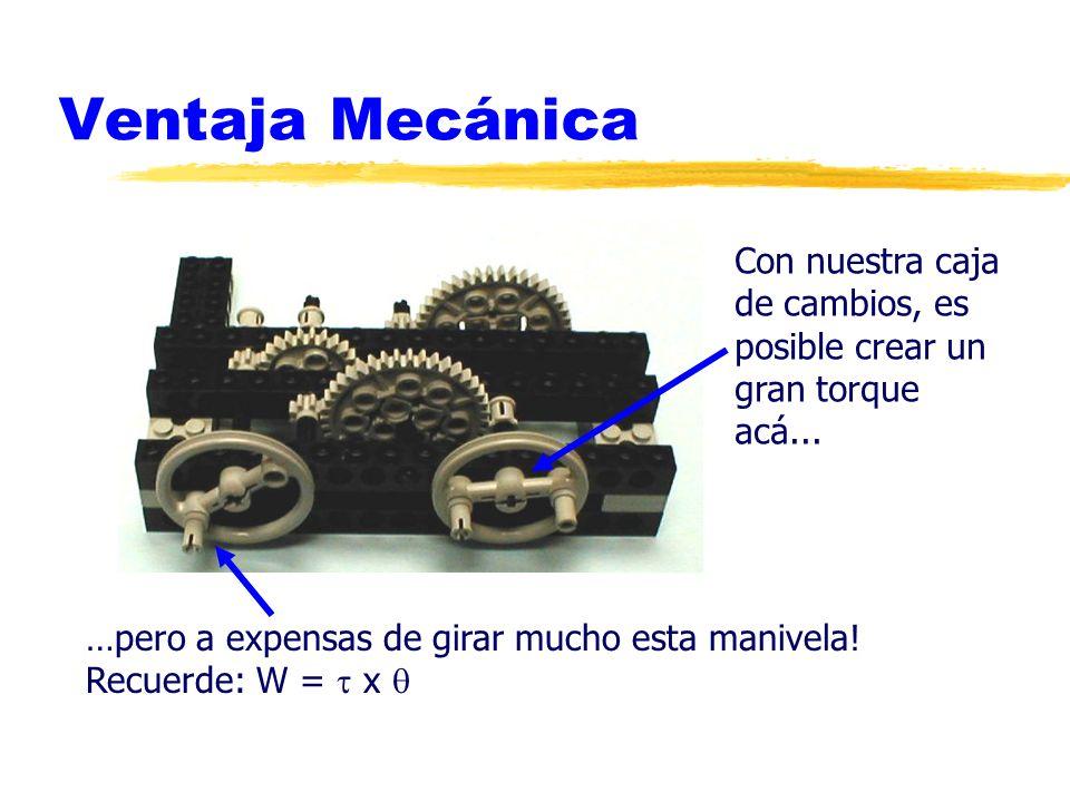 Ventaja Mecánica Con nuestra caja de cambios, es posible crear un gran torque acá... …pero a expensas de girar mucho esta manivela! Recuerde: W = x