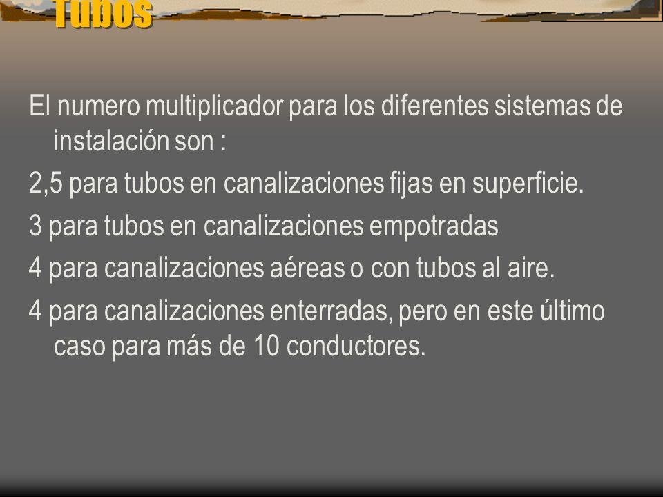 Tubos Es importante recordar en cada sistema de instalación, para un numero mayor de 5 conductores el procedimiento para calcular el diámetro del tubo