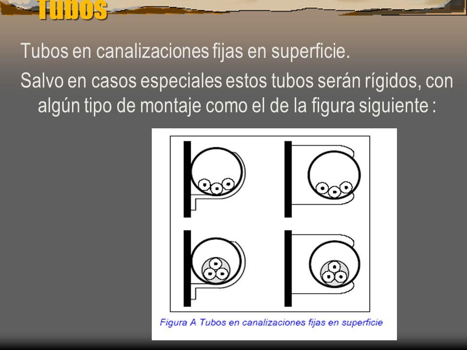 Tubos Los tubos curvables son aquellos que pueden curvarse manualmente y no están pensados para trabajar continuamente en movimiento, si bien tienen u