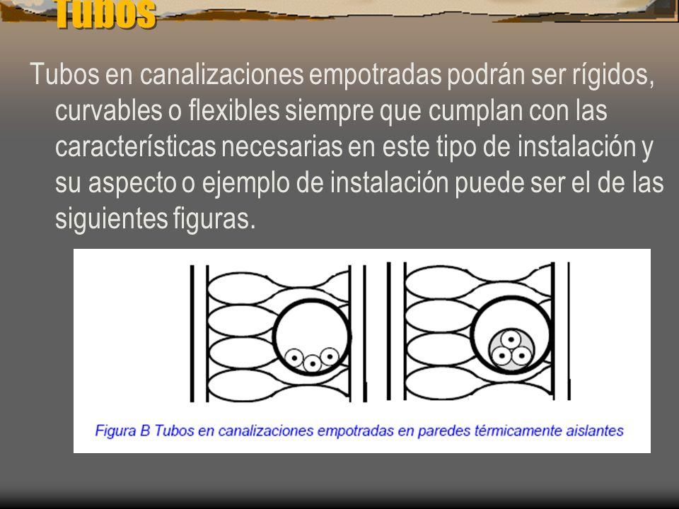 Tubos Tubos en canalizaciones fijas en superficie. Salvo en casos especiales estos tubos serán rígidos, con algún tipo de montaje como el de la figura