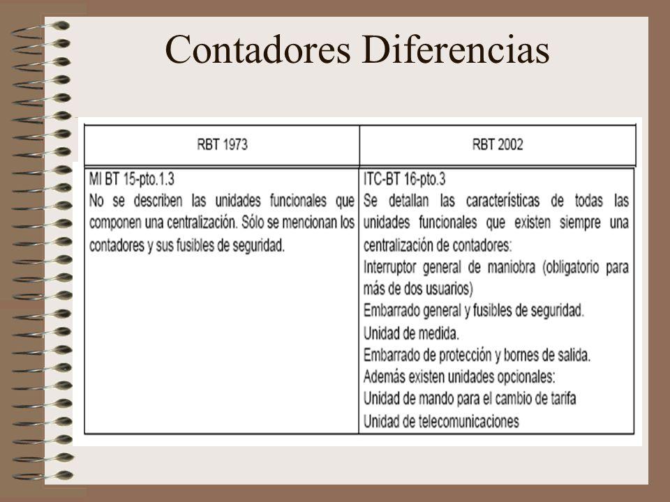 Contadores.Generalidades. 1.
