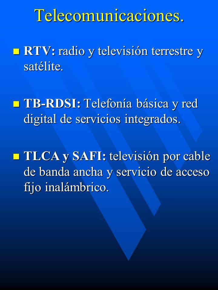 Telecomunicaciones. RTV: radio y televisión terrestre y satélite. RTV: radio y televisión terrestre y satélite. TB-RDSI: Telefonía básica y red digita