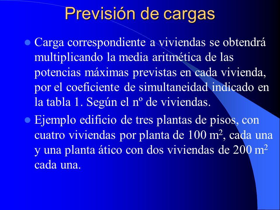 Previsión de cargas, ejemplo Las 12 viviendas de 100 m 2 de previsiones especiales por lo que les corresponde un grado de electrificación básico.