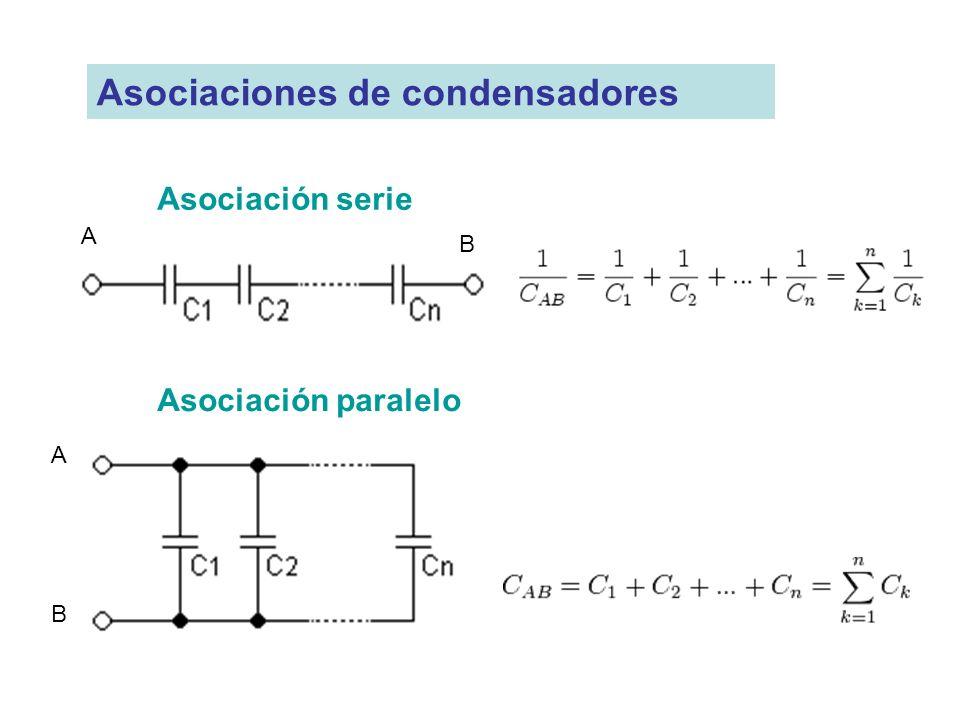 Asociaciones de condensadores Asociación serie Asociación paralelo A A B B