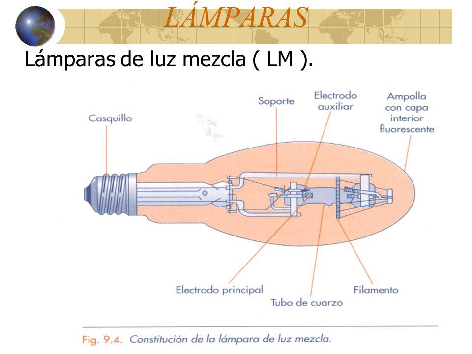 LÁMPARAS Lámparas de luz mezcla ( LM ).