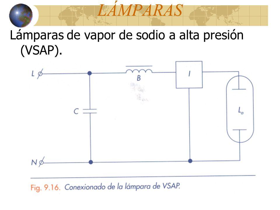 LÁMPARAS Lámparas de vapor de sodio a alta presión (VSAP).