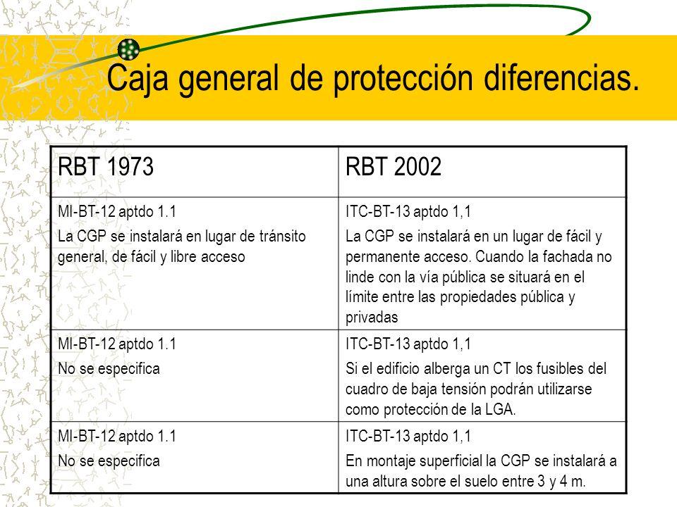 Caja general de protección diferencias. RBT 1973RBT 2002 No existe la caja de protección y medida o CPM ITC-BT-13-aptdo- 2.1 y 2.2 La envolvente deber