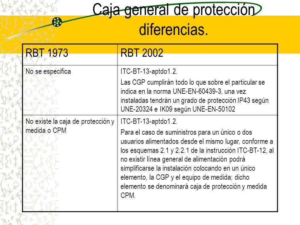 Caja general de protección diferencias. RBT 1973RBT 2002 MI-BT-12 aptdo 1.1 No se especifican detalles sobre su forma de colocación, altura, cuándo se