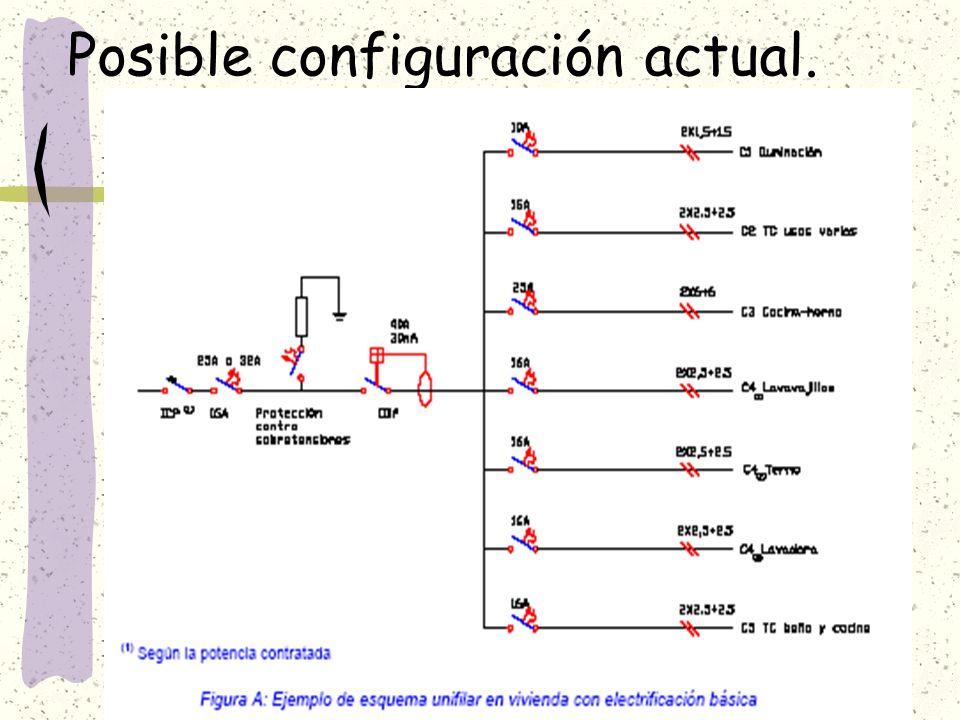 Posible configuración actual.