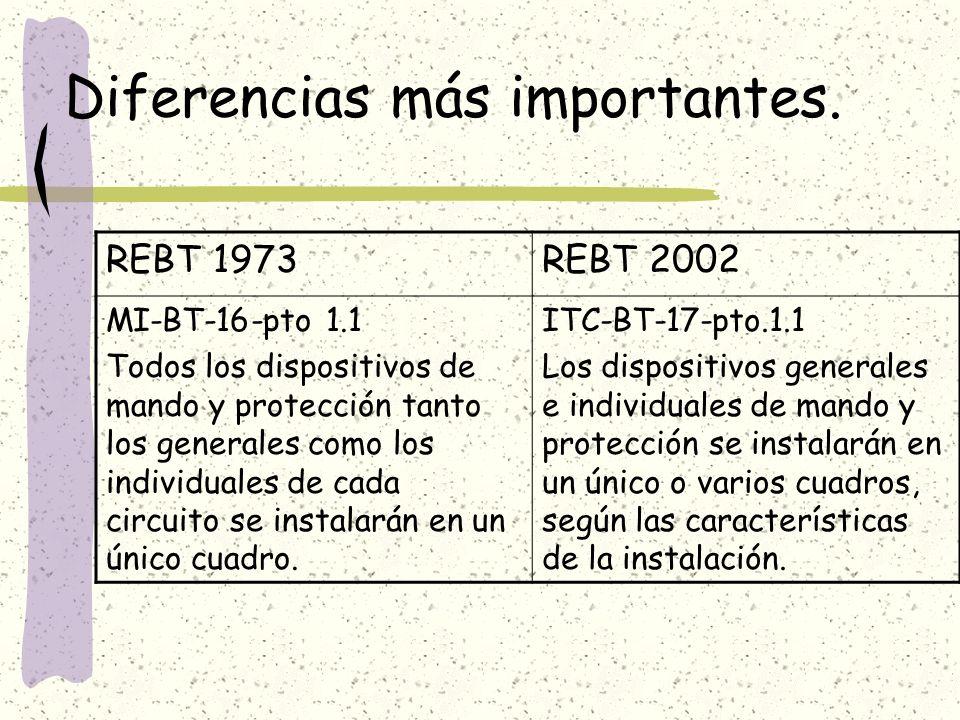 Diferencias más importantes. REBT 1973REBT 2002 MI-BT-16-pto 1.1 Todos los dispositivos de mando y protección tanto los generales como los individuale