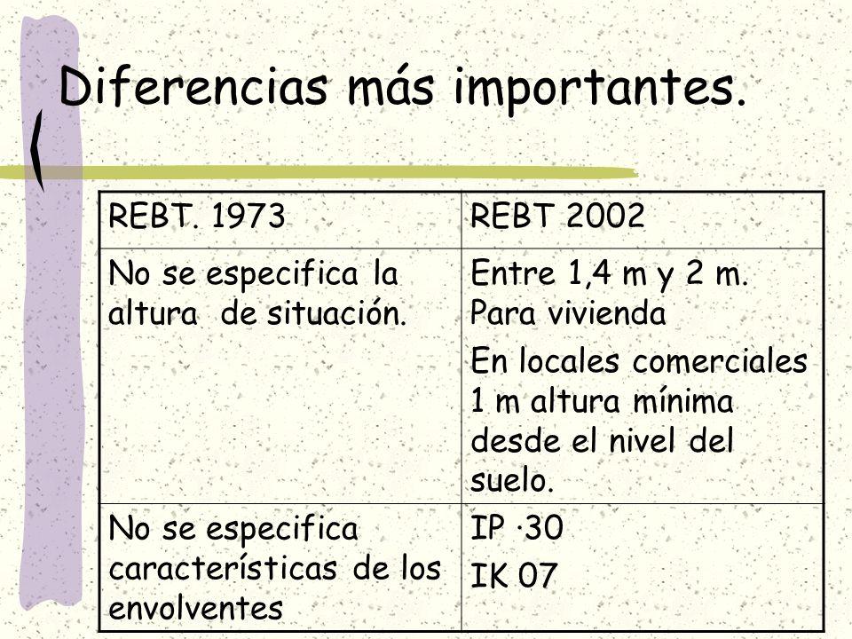 Diferencias más importantes. REBT. 1973REBT 2002 No se especifica la altura de situación. Entre 1,4 m y 2 m. Para vivienda En locales comerciales 1 m