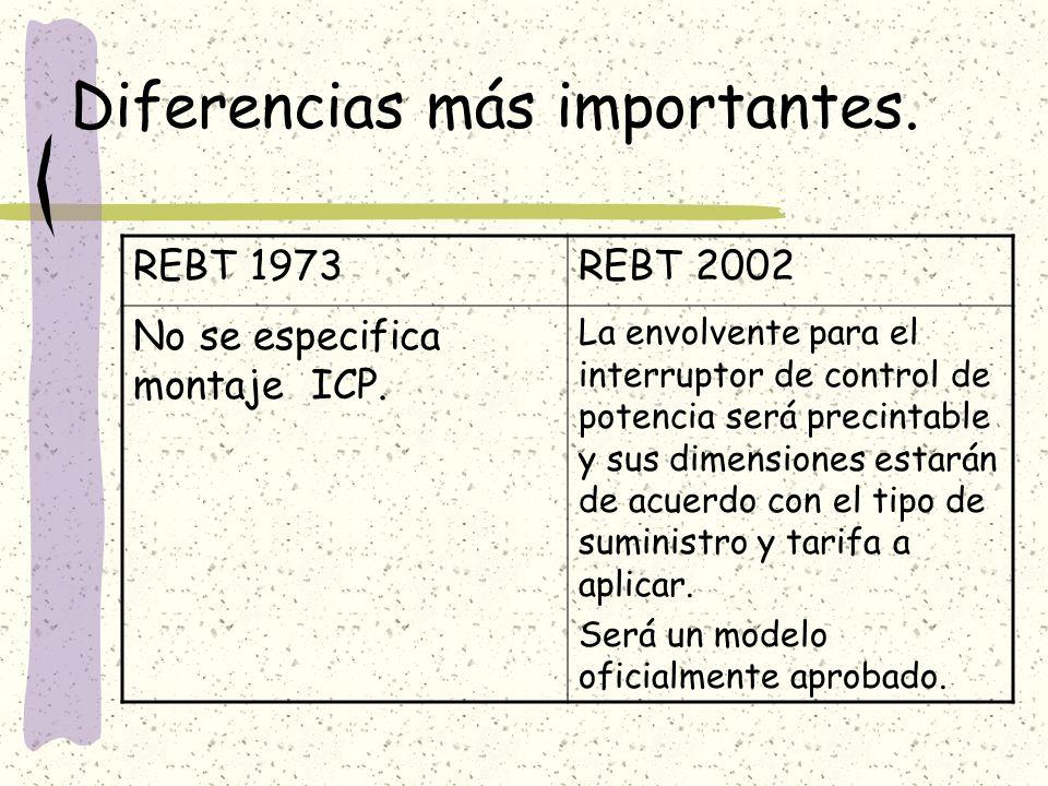 Diferencias más importantes. REBT 1973REBT 2002 No se especifica montaje ICP. La envolvente para el interruptor de control de potencia será precintabl