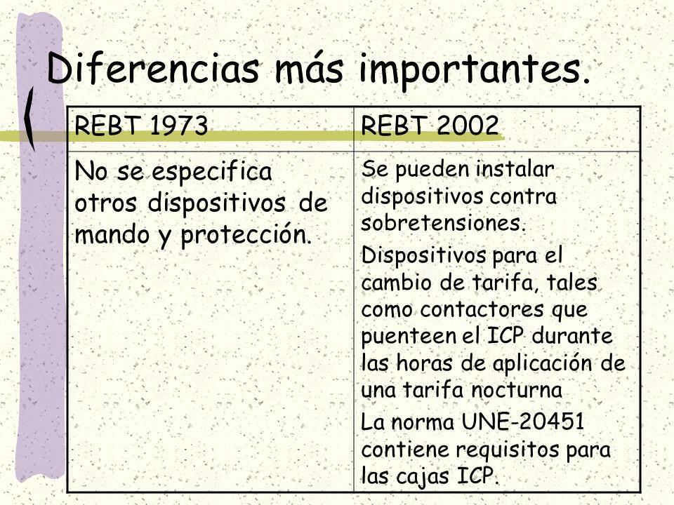 Diferencias más importantes. REBT 1973REBT 2002 No se especifica otros dispositivos de mando y protección. Se pueden instalar dispositivos contra sobr