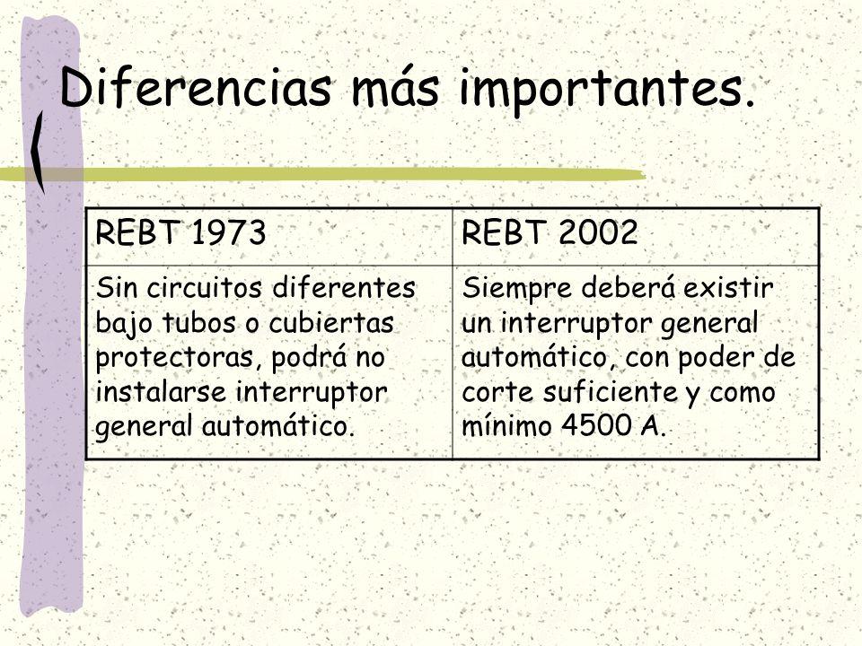 Diferencias más importantes. REBT 1973REBT 2002 Sin circuitos diferentes bajo tubos o cubiertas protectoras, podrá no instalarse interruptor general a