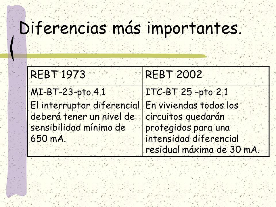 Diferencias más importantes. REBT 1973REBT 2002 MI-BT-23-pto.4.1 El interruptor diferencial deberá tener un nivel de sensibilidad mínimo de 650 mA. IT