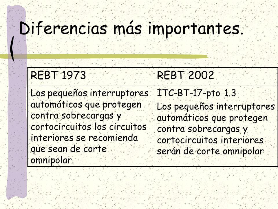 Diferencias más importantes. REBT 1973REBT 2002 Los pequeños interruptores automáticos que protegen contra sobrecargas y cortocircuitos los circuitos