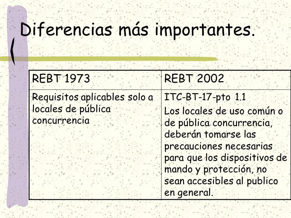Diferencias más importantes. REBT 1973REBT 2002 Requisitos aplicables solo a locales de pública concurrencia ITC-BT-17-pto 1.1 Los locales de uso comú