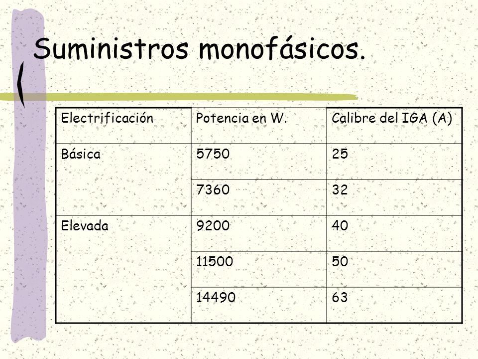 Suministros monofásicos. ElectrificaciónPotencia en W.Calibre del IGA (A) Básica575025 736032 Elevada920040 1150050 1449063