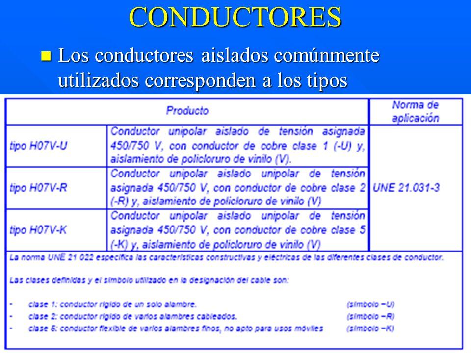 CONDUCTORES Los conductores aislados comúnmente utilizados corresponden a los tipos Los conductores aislados comúnmente utilizados corresponden a los