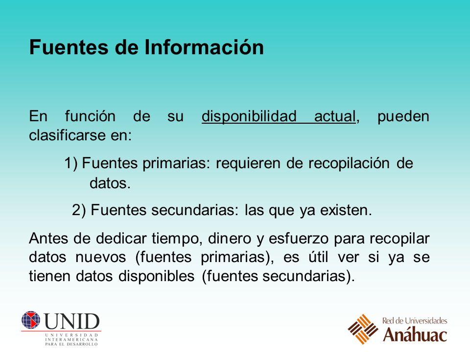 Fuentes de Información En función de su disponibilidad actual, pueden clasificarse en: 1) Fuentes primarias: requieren de recopilación de datos.