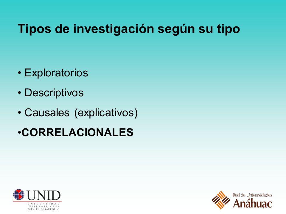 Tipos de investigación según su tipo Exploratorios Descriptivos Causales (explicativos) CORRELACIONALES