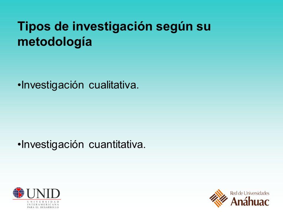 Tipos de investigación según su metodología Investigación cualitativa. Investigación cuantitativa.