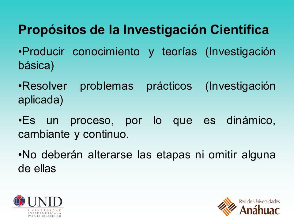 Propósitos de la Investigación Científica Producir conocimiento y teorías (Investigación básica) Resolver problemas prácticos (Investigación aplicada) Es un proceso, por lo que es dinámico, cambiante y continuo.