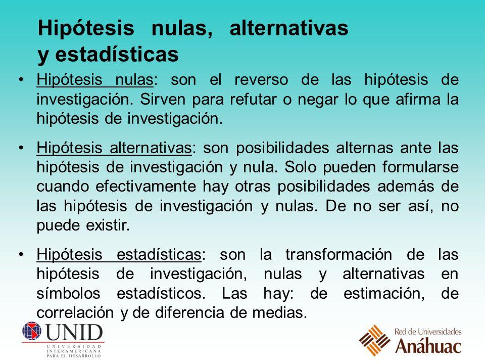 Hipótesis nulas, alternativas y estadísticas Hipótesis nulas: son el reverso de las hipótesis de investigación.