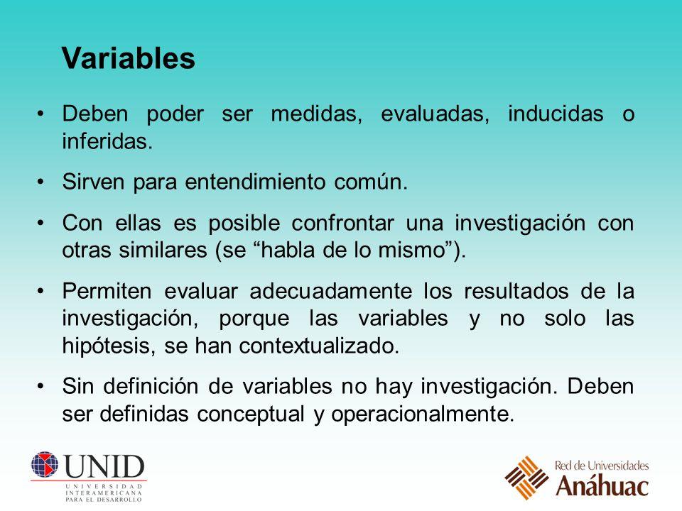 Variables Deben poder ser medidas, evaluadas, inducidas o inferidas.