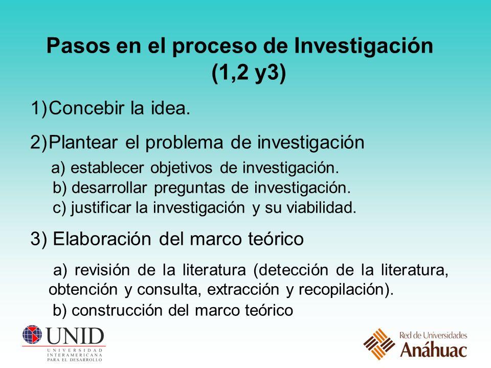 Pasos en el proceso de Investigación (1,2 y3) 1)Concebir la idea.