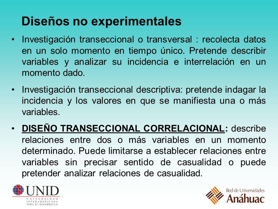 Diseños no experimentales Investigación transeccional o transversal : recolecta datos en un solo momento en tiempo único.