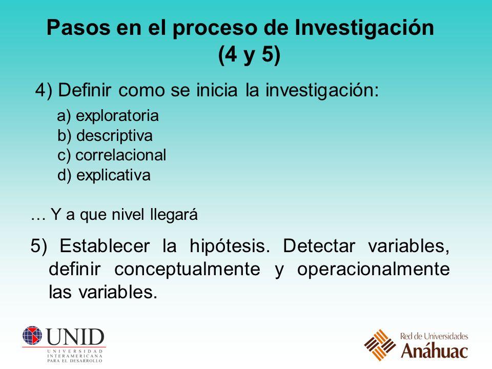 Pasos en el proceso de Investigación (4 y 5) 4) Definir como se inicia la investigación: a) exploratoria b) descriptiva c) correlacional d) explicativa … Y a que nivel llegará 5) Establecer la hipótesis.