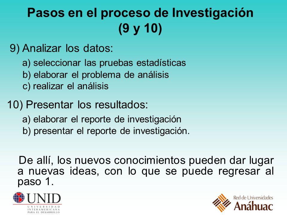 Pasos en el proceso de Investigación (9 y 10) 9) Analizar los datos: a) seleccionar las pruebas estadísticas b) elaborar el problema de análisis c) realizar el análisis 10) Presentar los resultados: a) elaborar el reporte de investigación b) presentar el reporte de investigación.