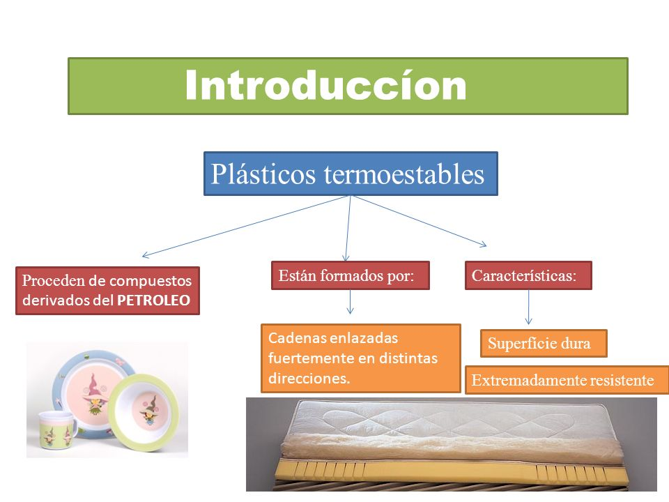Introduccíon Plásticos termoestables Proceden de compuestos derivados del PETROLEO Están formados por:Características: Cadenas enlazadas fuertemente e