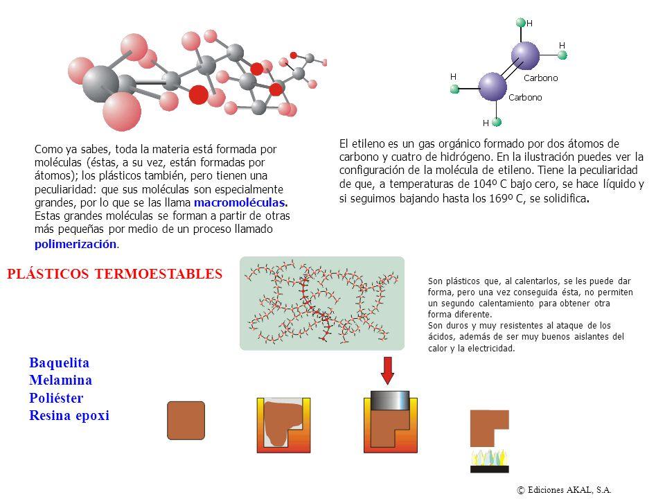Como ya sabes, toda la materia está formada por moléculas (éstas, a su vez, están formadas por átomos); los plásticos también, pero tienen una peculia