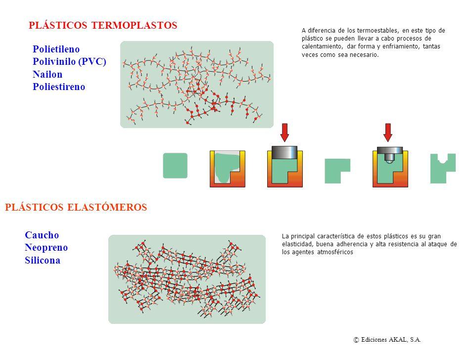 PLÁSTICOS TERMOPLASTOS A diferencia de los termoestables, en este tipo de plástico se pueden llevar a cabo procesos de calentamiento, dar forma y enfr