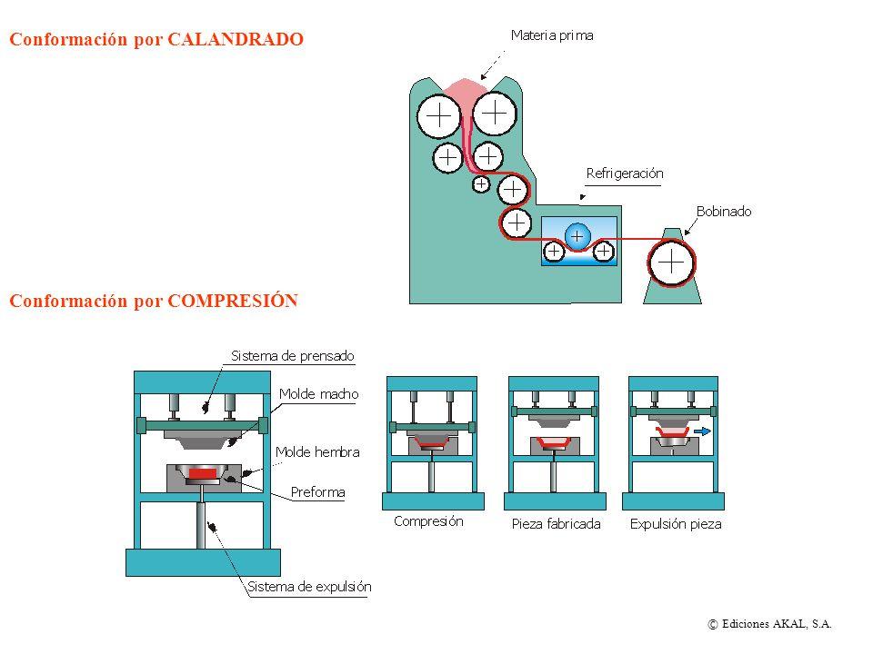 Conformación por CALANDRADO Conformación por COMPRESIÓN © Ediciones AKAL, S.A.