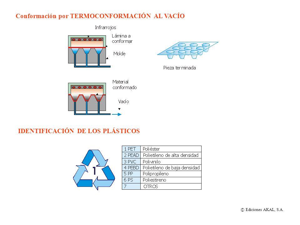 Conformación por TERMOCONFORMACIÓN AL VACÍO IDENTIFICACIÓN DE LOS PLÁSTICOS © Ediciones AKAL, S.A.