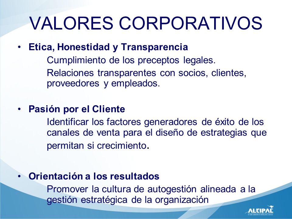 VALORES CORPORATIVOS Etica, Honestidad y Transparencia Cumplimiento de los preceptos legales. Relaciones transparentes con socios, clientes, proveedor