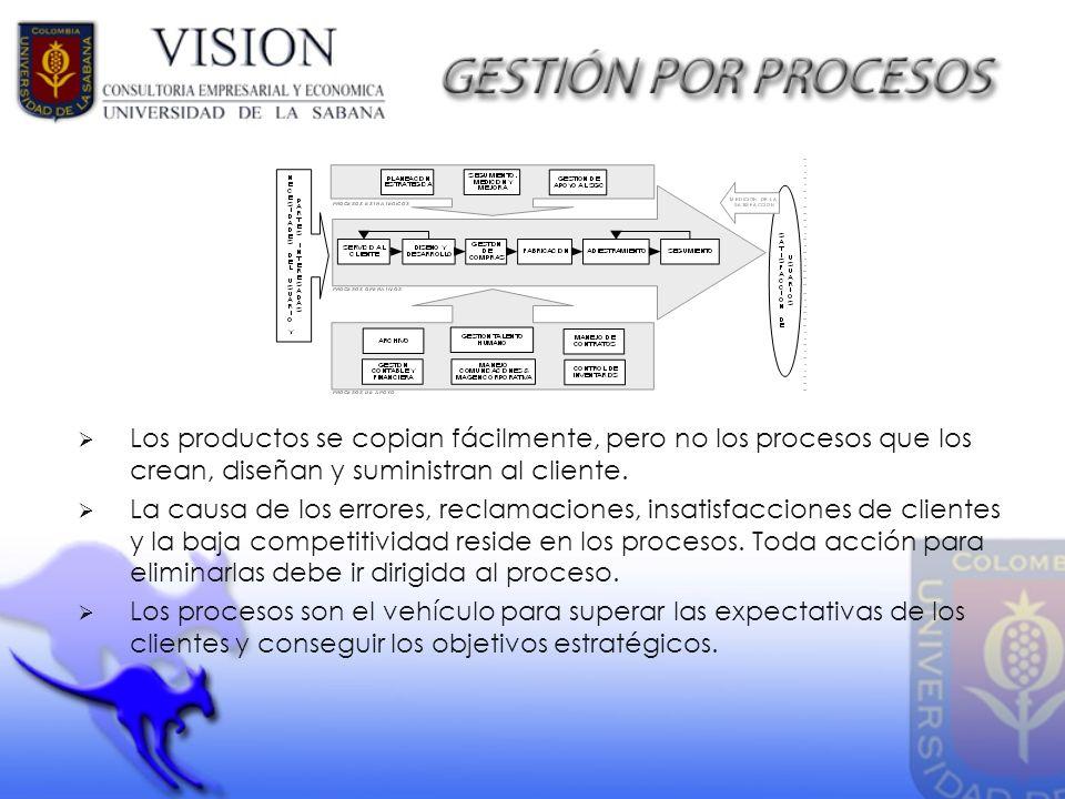 Los productos se copian fácilmente, pero no los procesos que los crean, diseñan y suministran al cliente. La causa de los errores, reclamaciones, insa